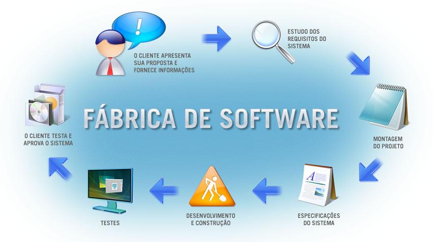 Kcedd Desenvolvimento De Sistemas Mobile E Desktop